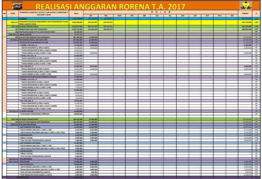 anggaran-di-papan-t-a-2017-terisi_page_1